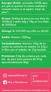 Valores nutricionales vertical